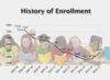 History of Enrollment